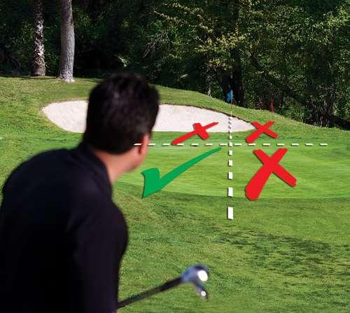 tranh kho khan Giải quyết những tình huống khó khi đánh golf (phần 1)